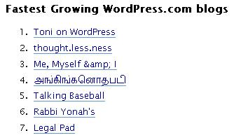 fastest_wordpress_blogs.jpg