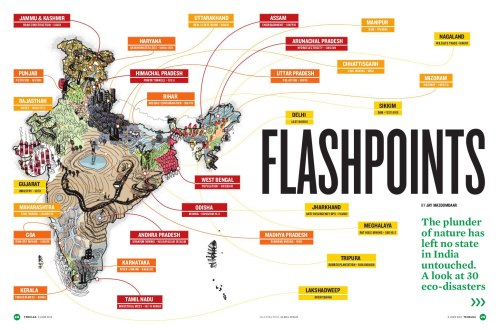 Flashpoint India from Tehelka